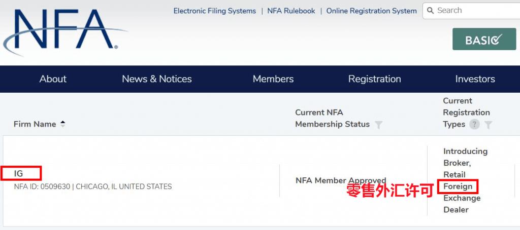 IG集团IG US美国NFA和CFTC监管牌照