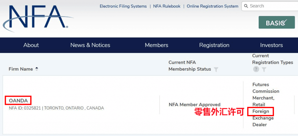 美国NFA和CFTC监管的外汇交易平台