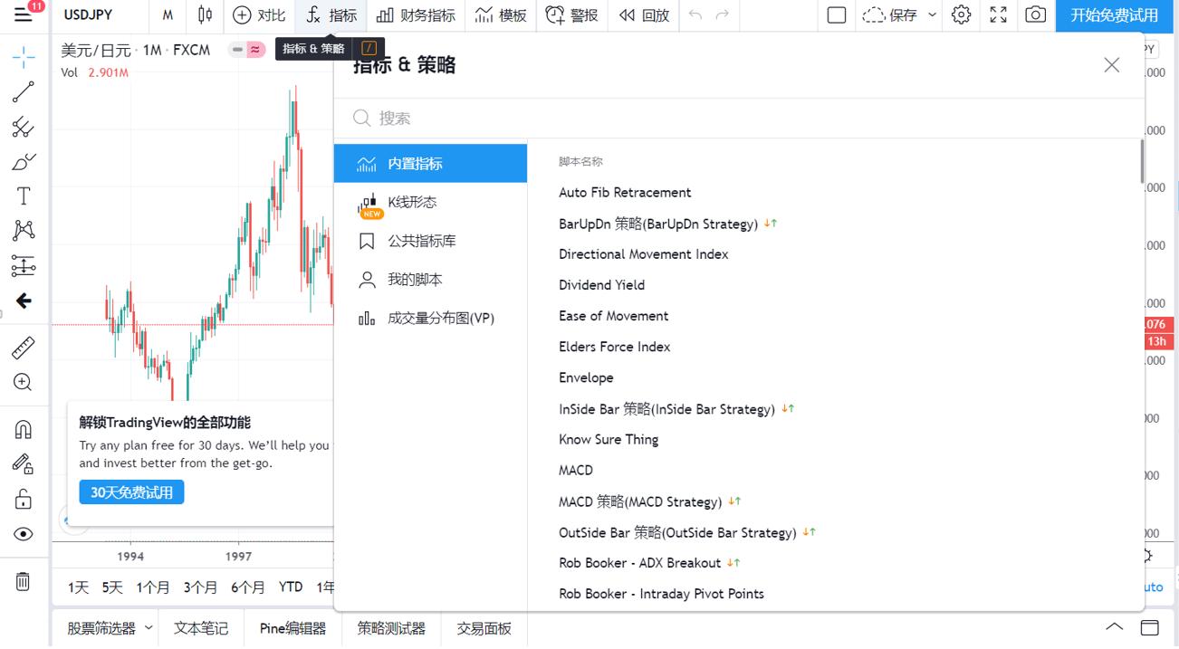 外汇行情软件TradingView