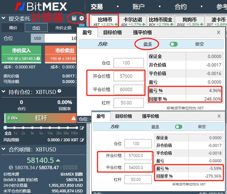 BitMEX损益计算