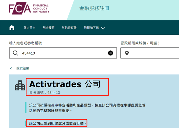 外汇平台ActivTrades评价