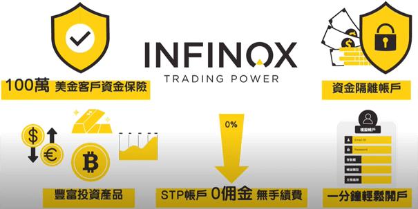INFINOX英诺安全性