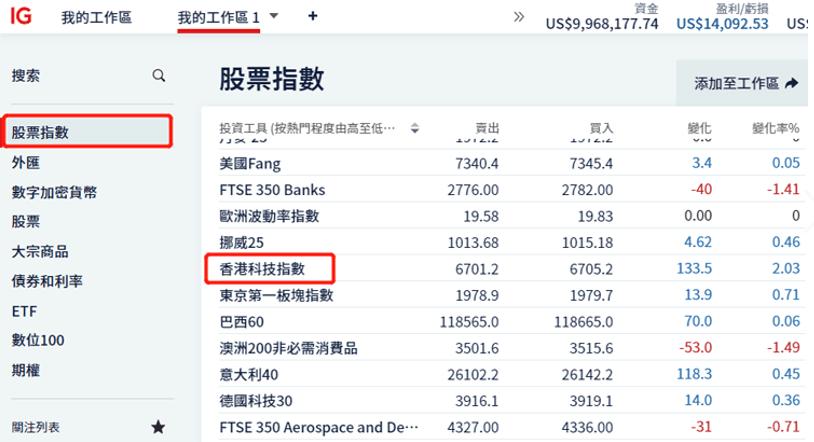 在IG外汇平台买卖香港恒生科技指数